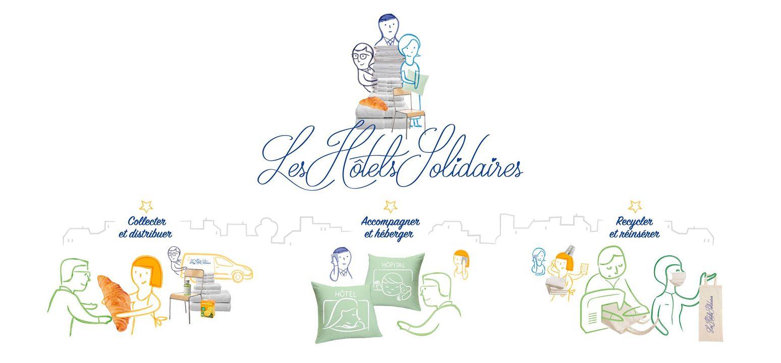 Association Les Hôtels Solidaires